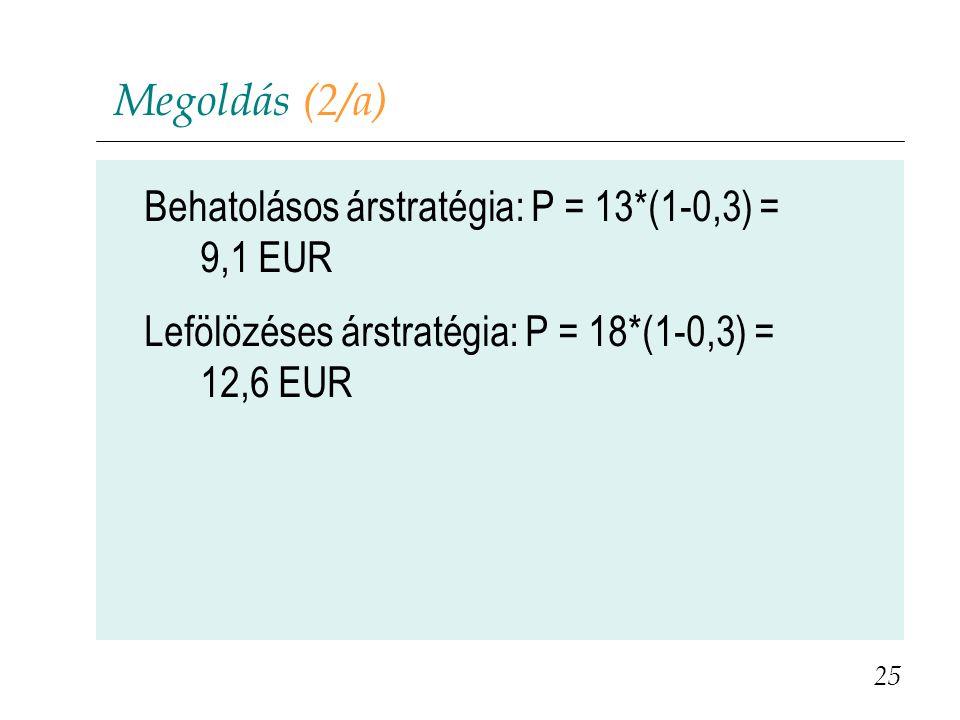 Megoldás (2/a) Behatolásos árstratégia: P = 13*(1-0,3) = 9,1 EUR
