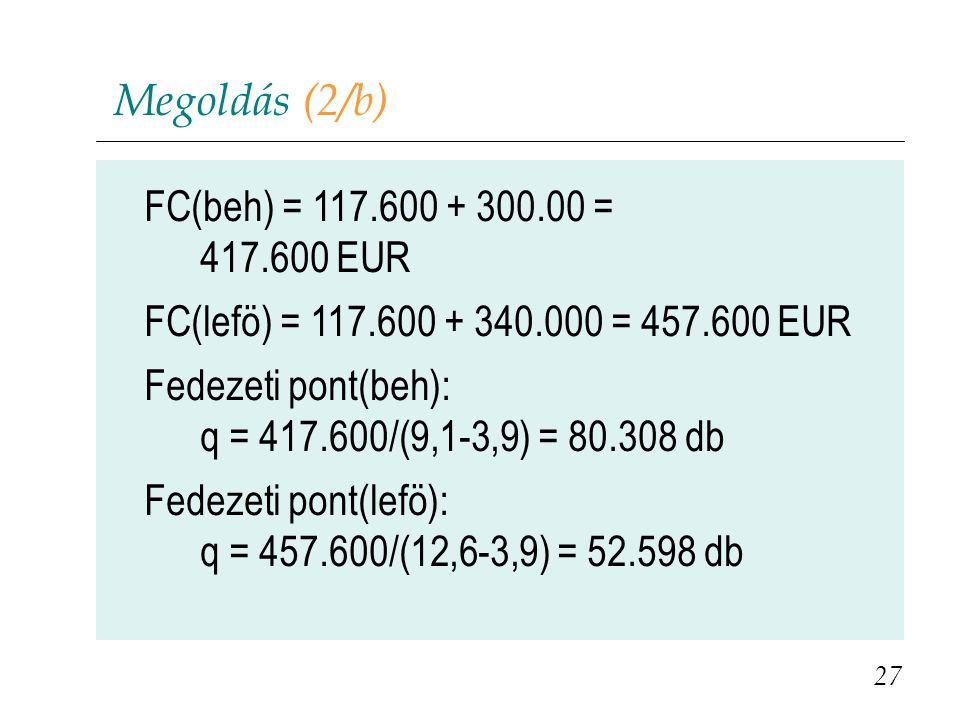 Megoldás (2/b) FC(beh) = 117.600 + 300.00 = 417.600 EUR
