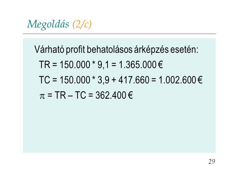 Megoldás (2/c) Várható profit behatolásos árképzés esetén: