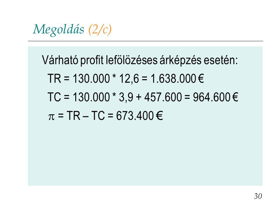 Megoldás (2/c) Várható profit lefölözéses árképzés esetén: