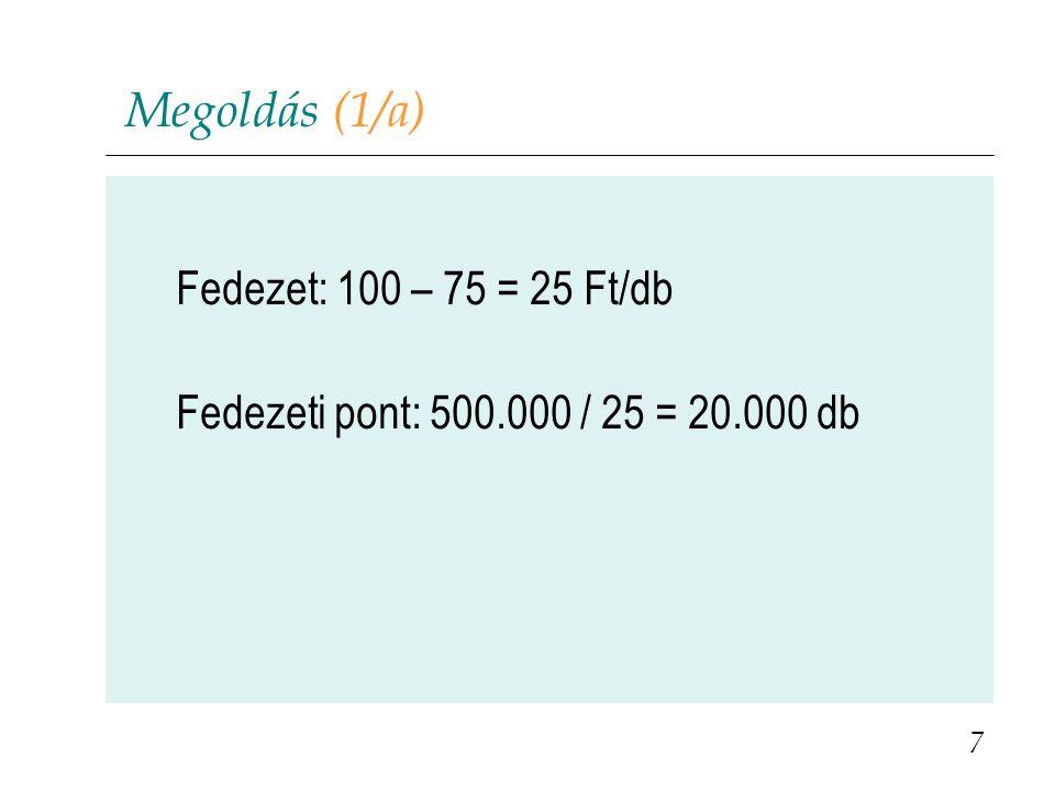 Megoldás (1/a) Fedezet: 100 – 75 = 25 Ft/db