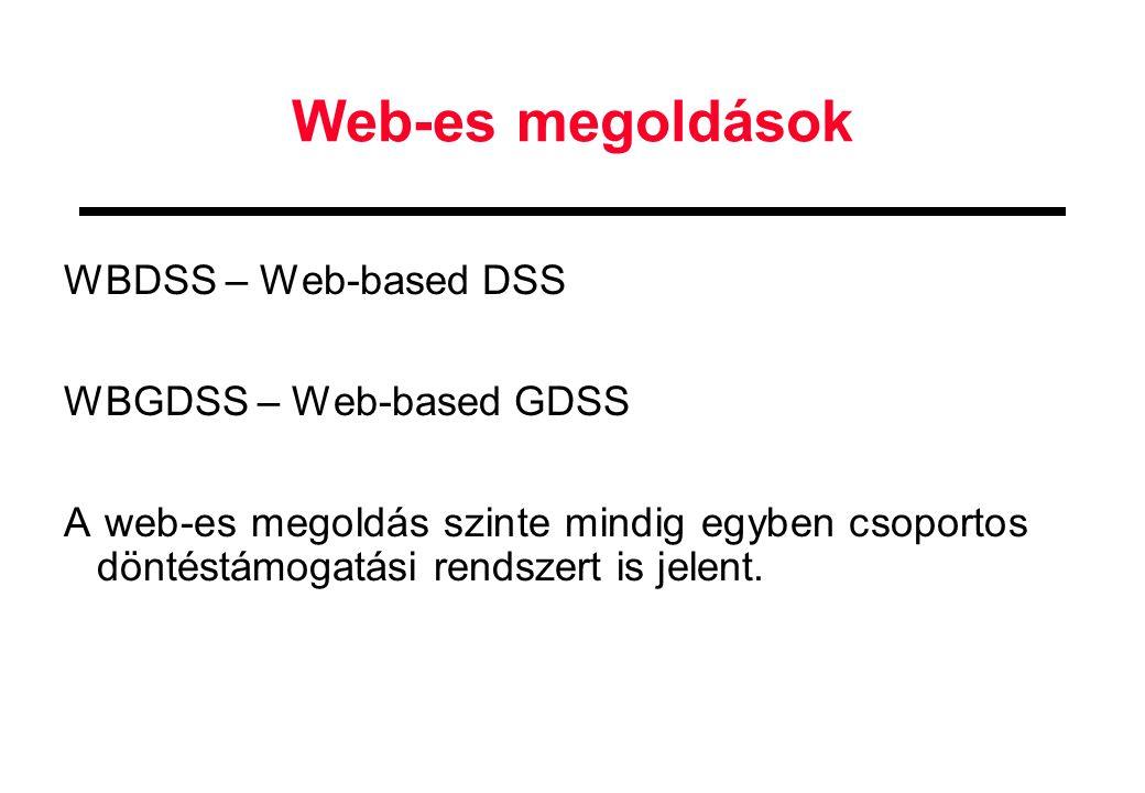 Web-es megoldások WBDSS – Web-based DSS WBGDSS – Web-based GDSS