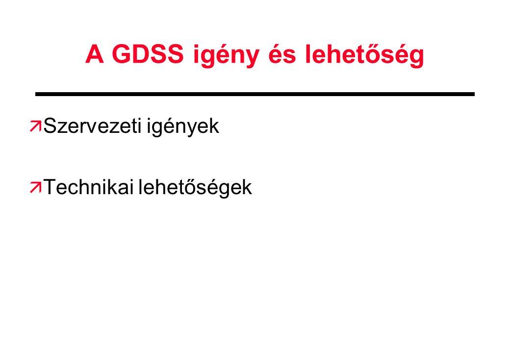 A GDSS igény és lehetőség