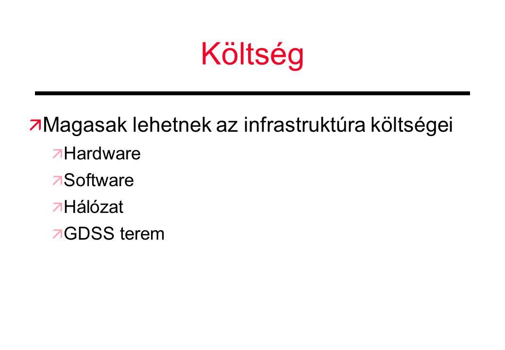 Költség Magasak lehetnek az infrastruktúra költségei Hardware Software