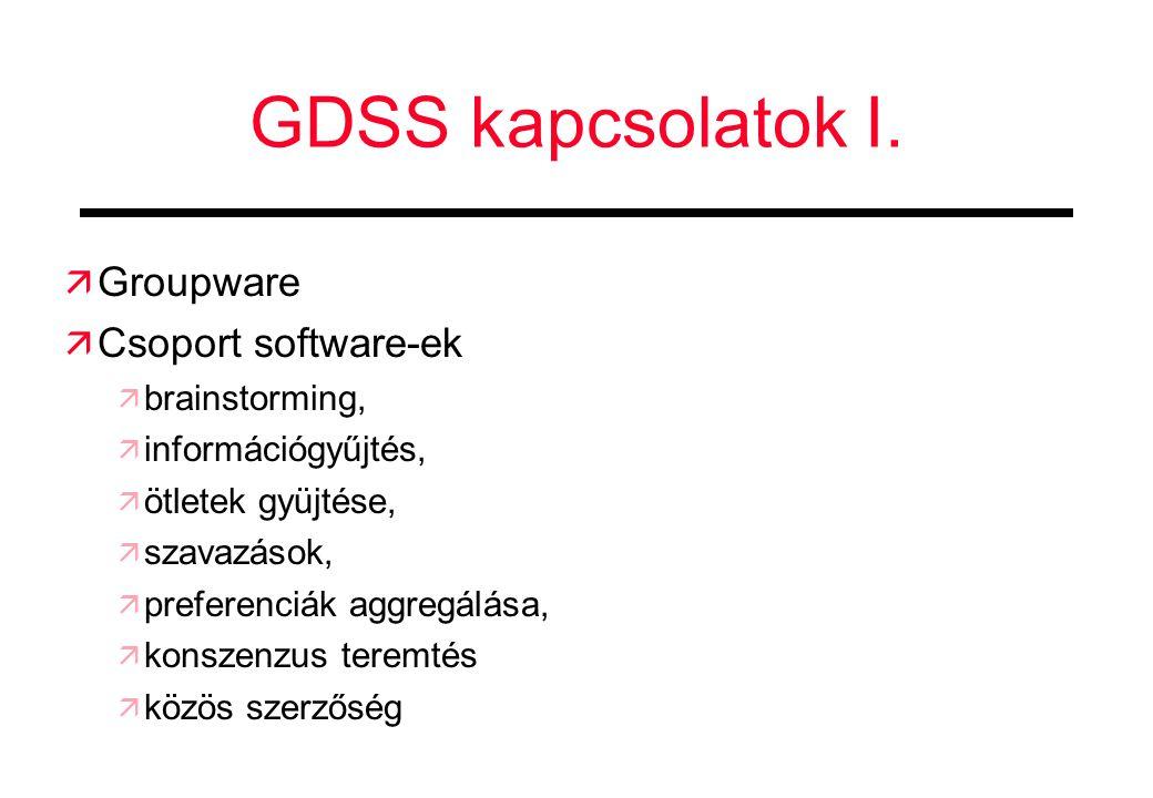 GDSS kapcsolatok I. Groupware Csoport software-ek brainstorming,