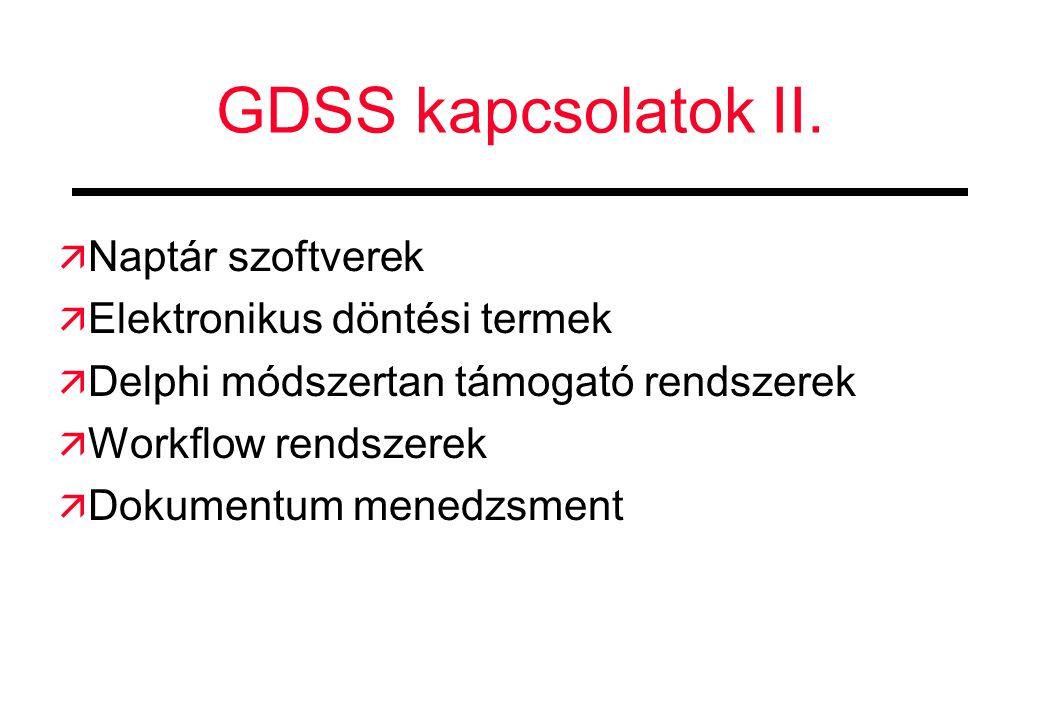 GDSS kapcsolatok II. Naptár szoftverek Elektronikus döntési termek