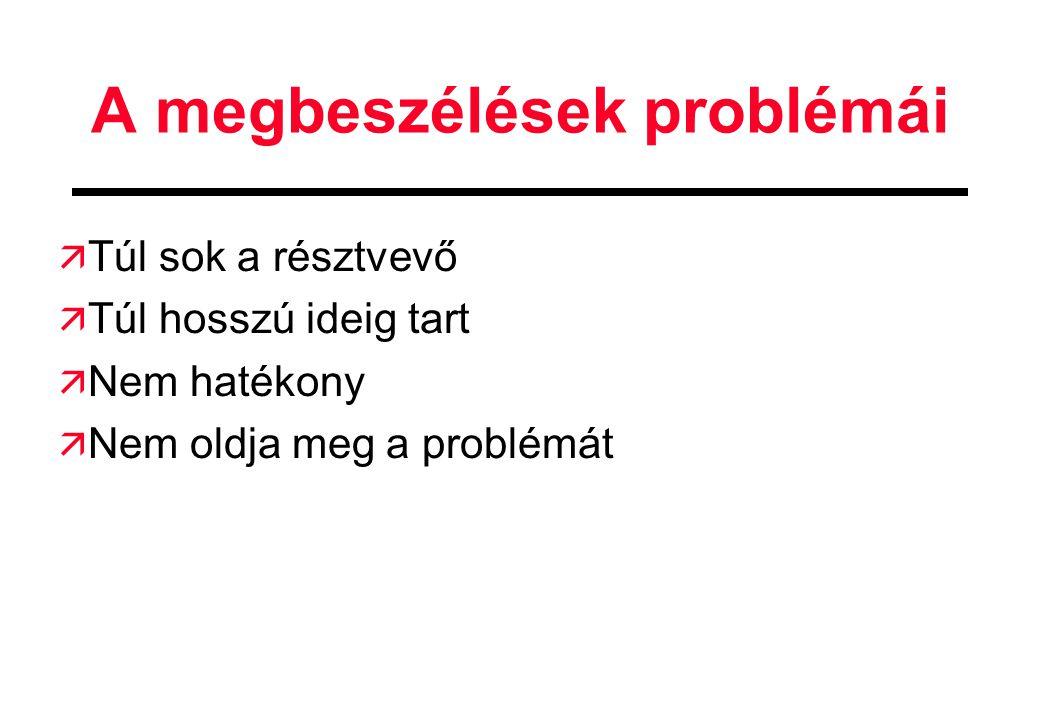 A megbeszélések problémái