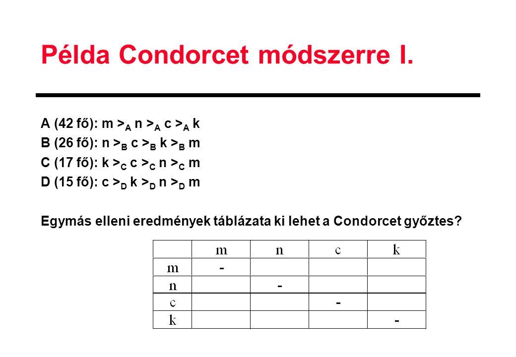 Példa Condorcet módszerre I.