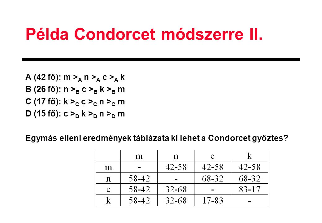 Példa Condorcet módszerre II.