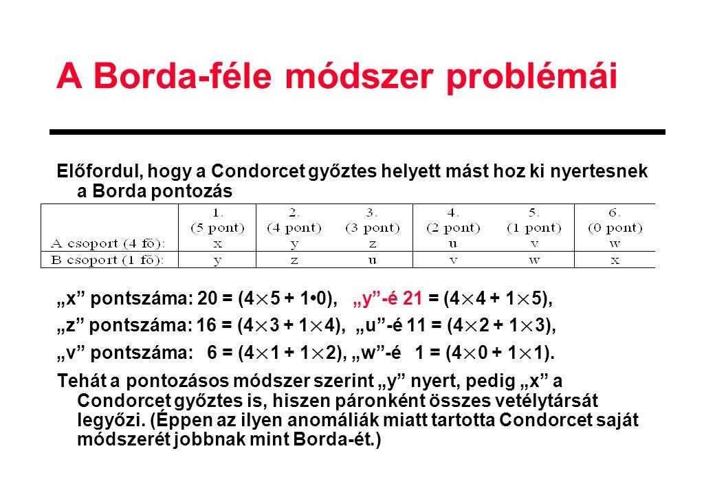 A Borda-féle módszer problémái