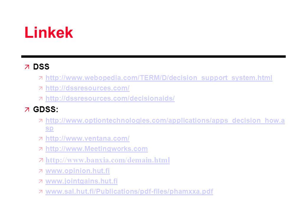 Linkek DSS GDSS: http://www.banxia.com/demain.html