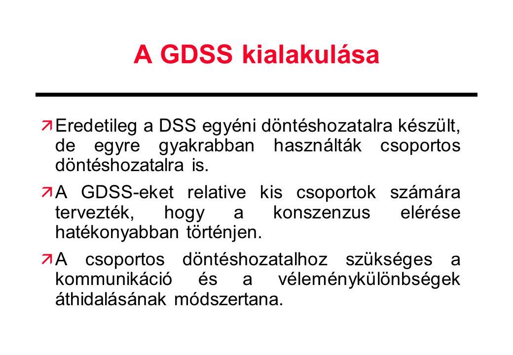 A GDSS kialakulása Eredetileg a DSS egyéni döntéshozatalra készült, de egyre gyakrabban használták csoportos döntéshozatalra is.