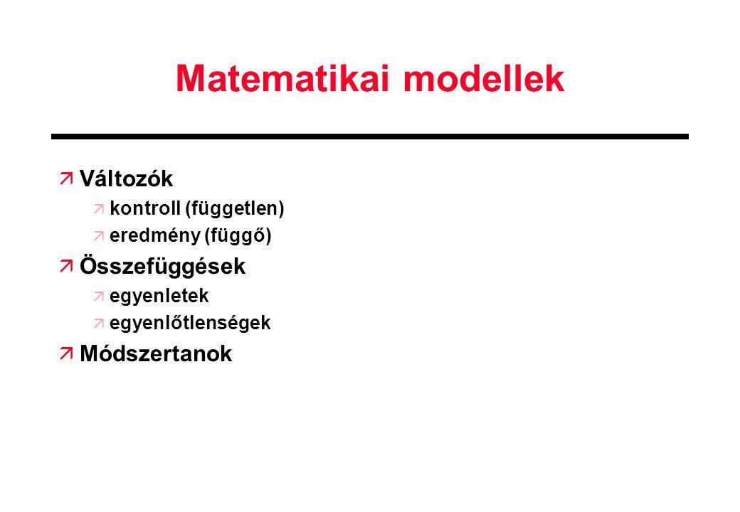 Matematikai modellek Változók Összefüggések Módszertanok