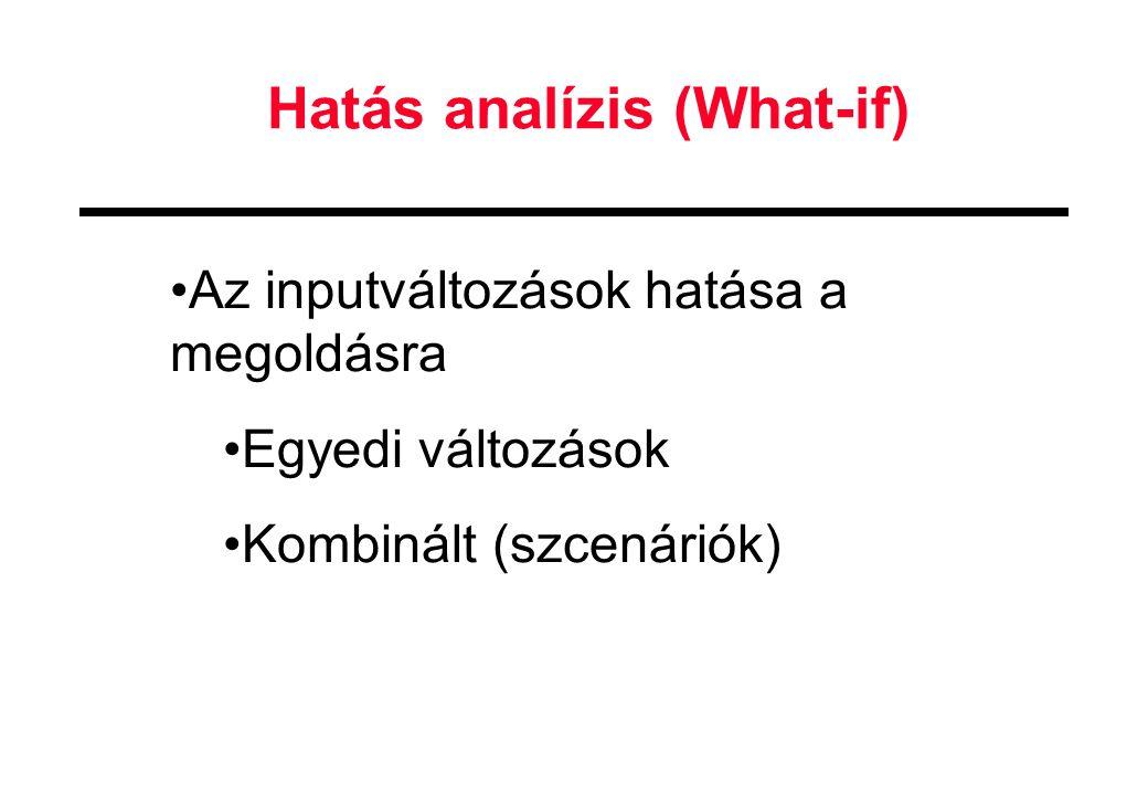 Hatás analízis (What-if)