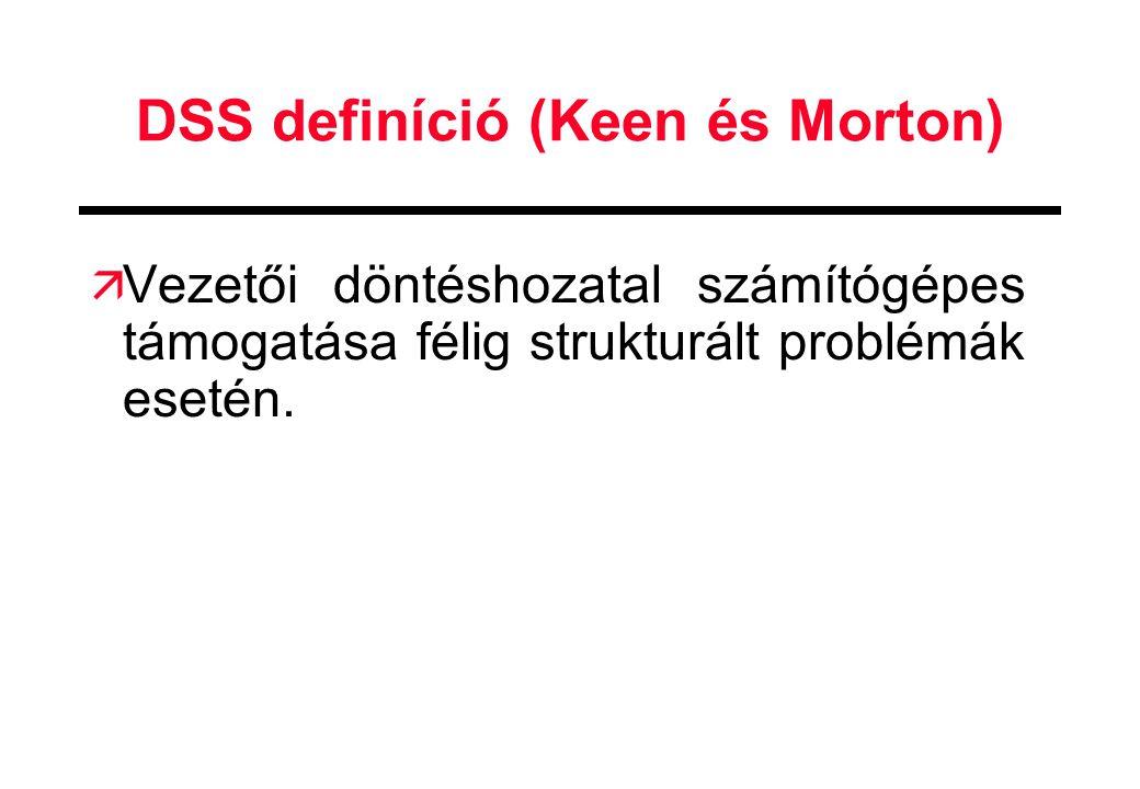 DSS definíció (Keen és Morton)