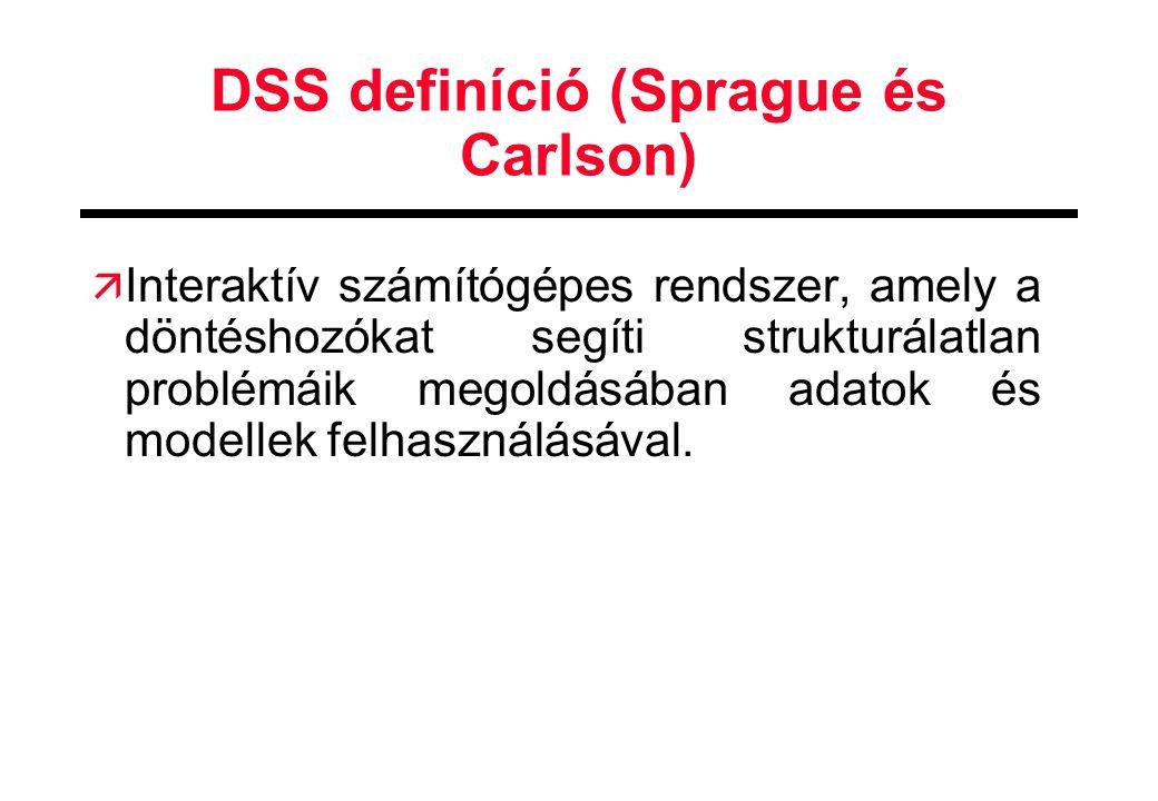 DSS definíció (Sprague és Carlson)