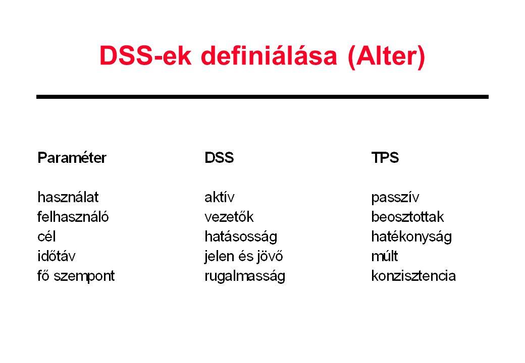 DSS-ek definiálása (Alter)