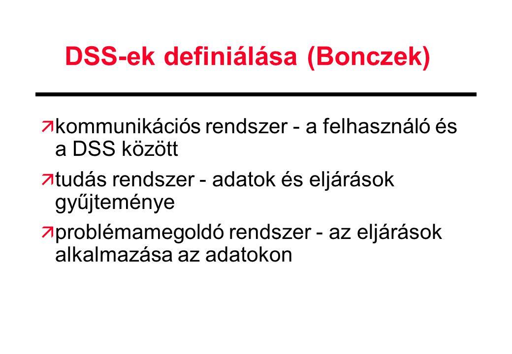 DSS-ek definiálása (Bonczek)