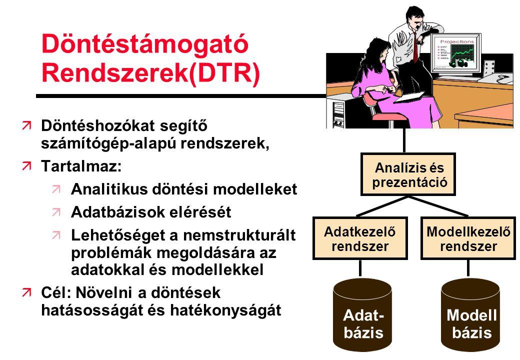 Döntéstámogató Rendszerek(DTR)