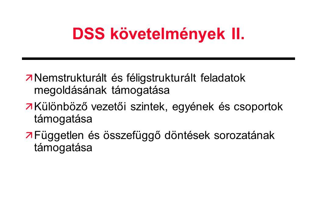 DSS követelmények II. Nemstrukturált és féligstrukturált feladatok megoldásának támogatása.