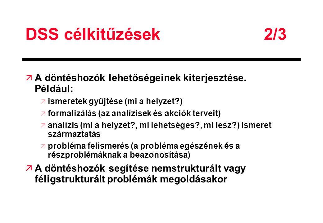 DSS célkitűzések 2/3 A döntéshozók lehetőségeinek kiterjesztése. Például: ismeretek gyűjtése (mi a helyzet )