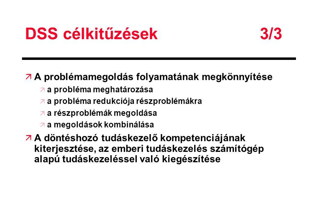 DSS célkitűzések 3/3 A problémamegoldás folyamatának megkönnyítése