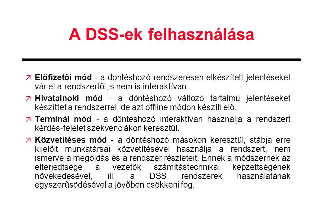 A DSS-ek felhasználása