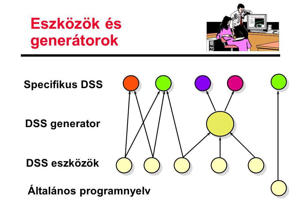Eszközök és generátorok