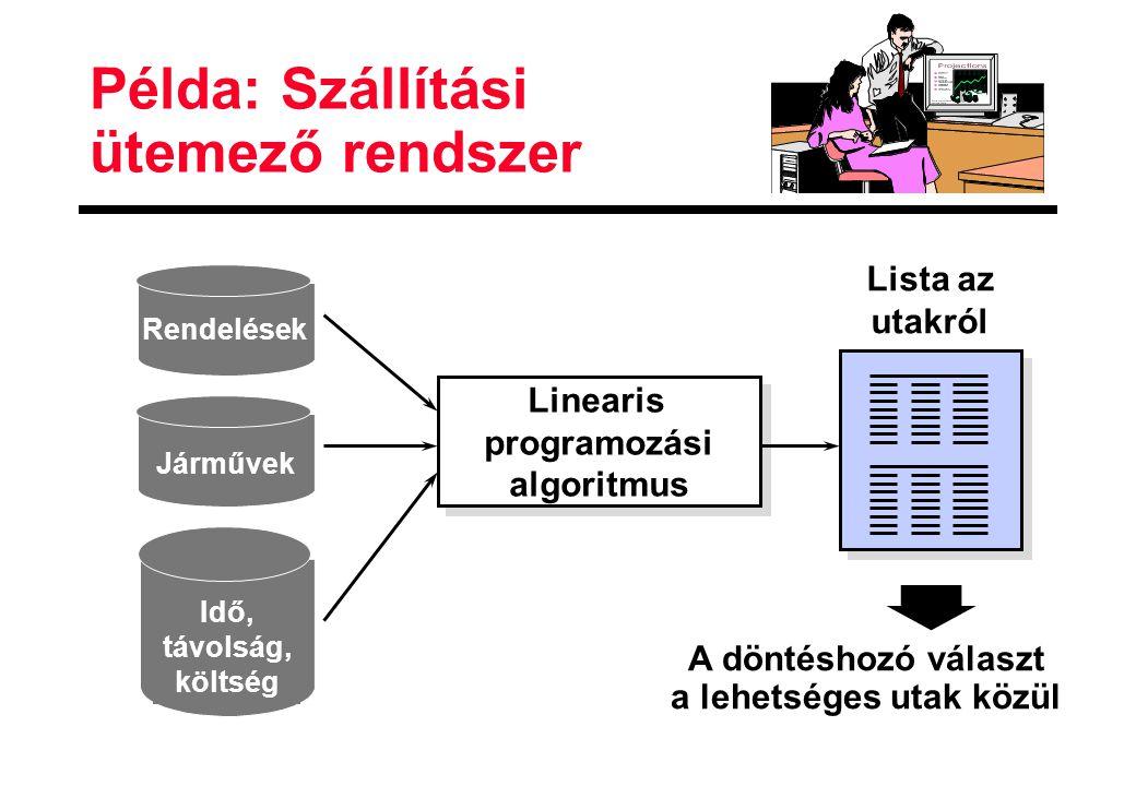 Példa: Szállítási ütemező rendszer