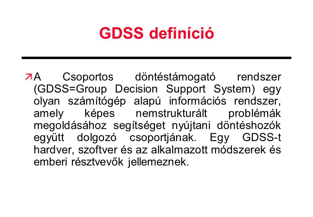 GDSS definíció