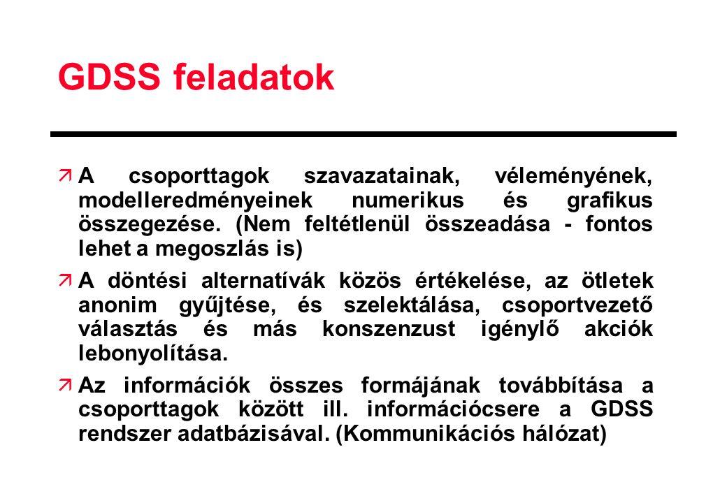 GDSS feladatok