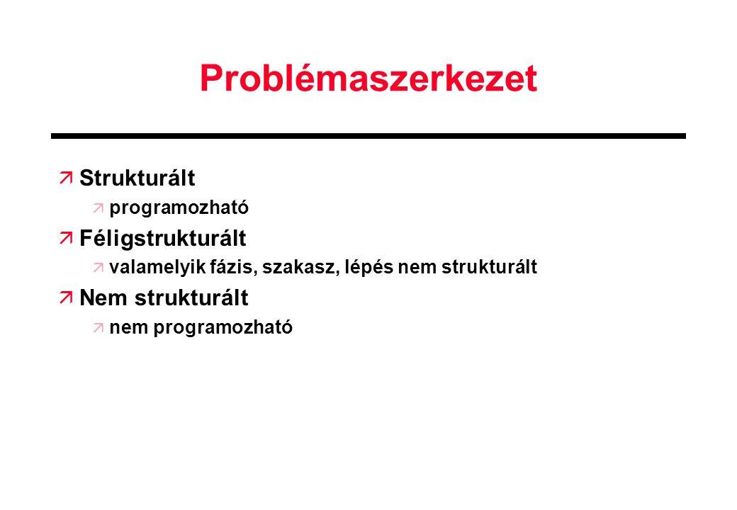 Problémaszerkezet Strukturált Féligstrukturált Nem strukturált