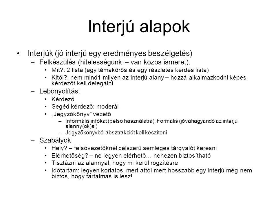 Interjú alapok Interjúk (jó interjú egy eredményes beszélgetés)