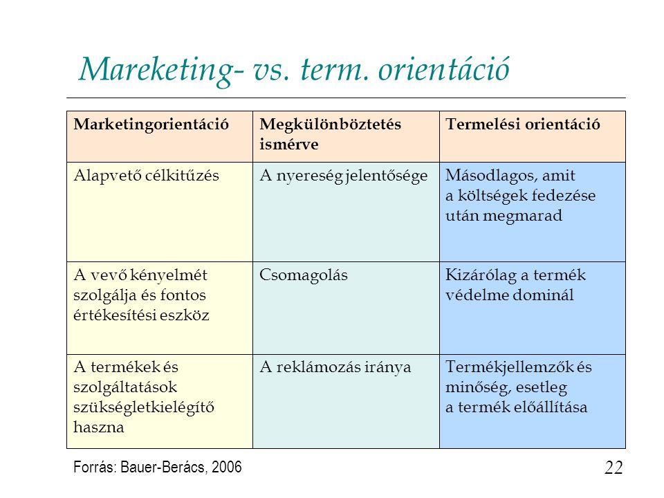 Mareketing- vs. term. orientáció
