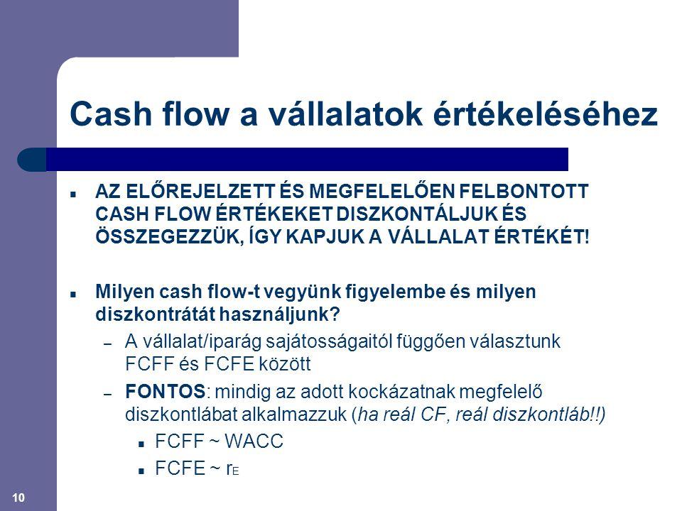 Cash flow a vállalatok értékeléséhez