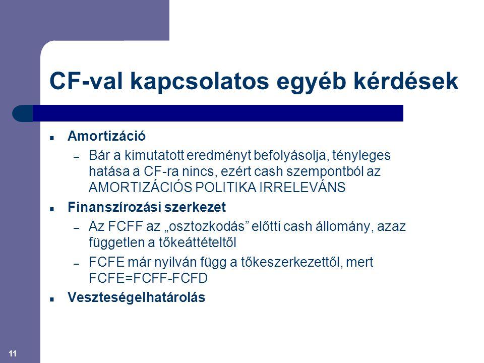 CF-val kapcsolatos egyéb kérdések