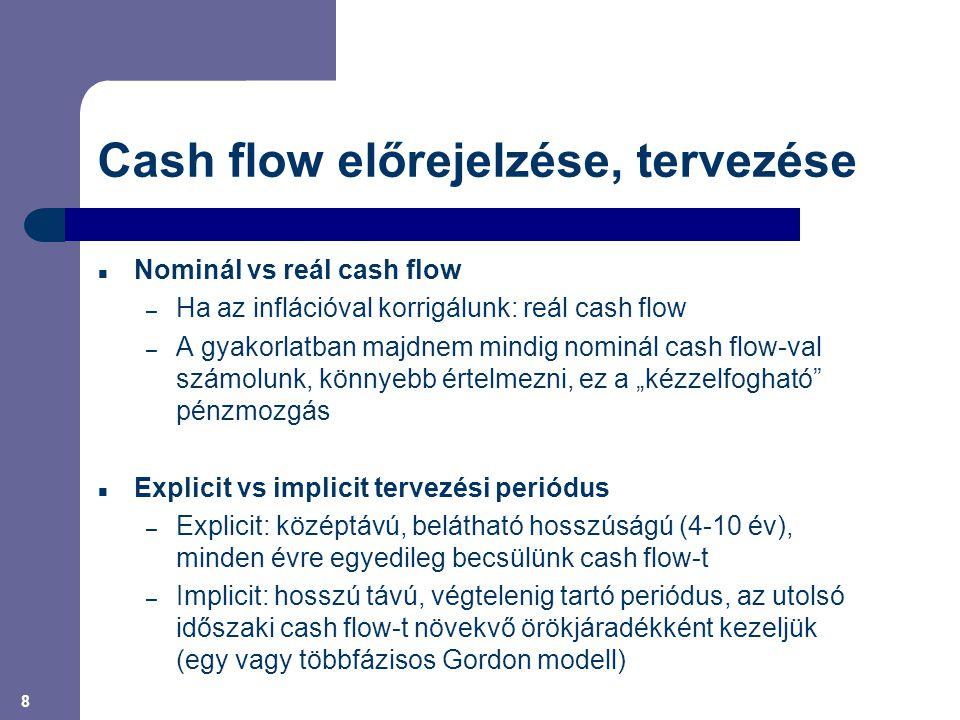 Cash flow előrejelzése, tervezése