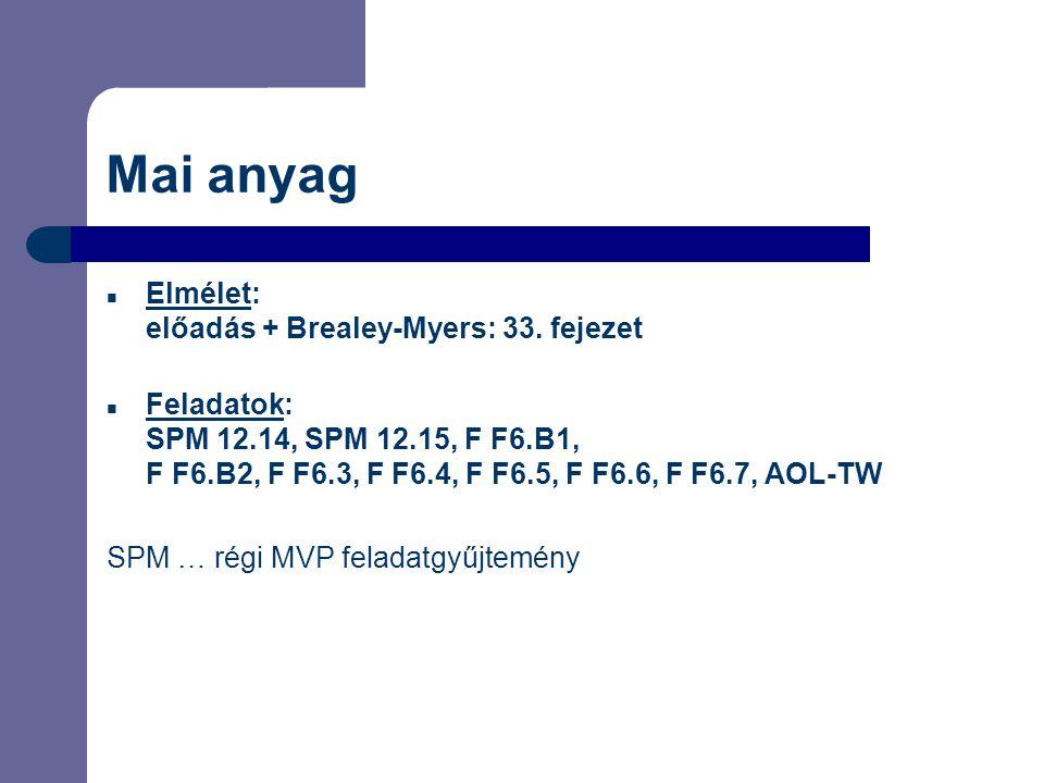 Mai anyag Elmélet: előadás + Brealey-Myers: 33. fejezet