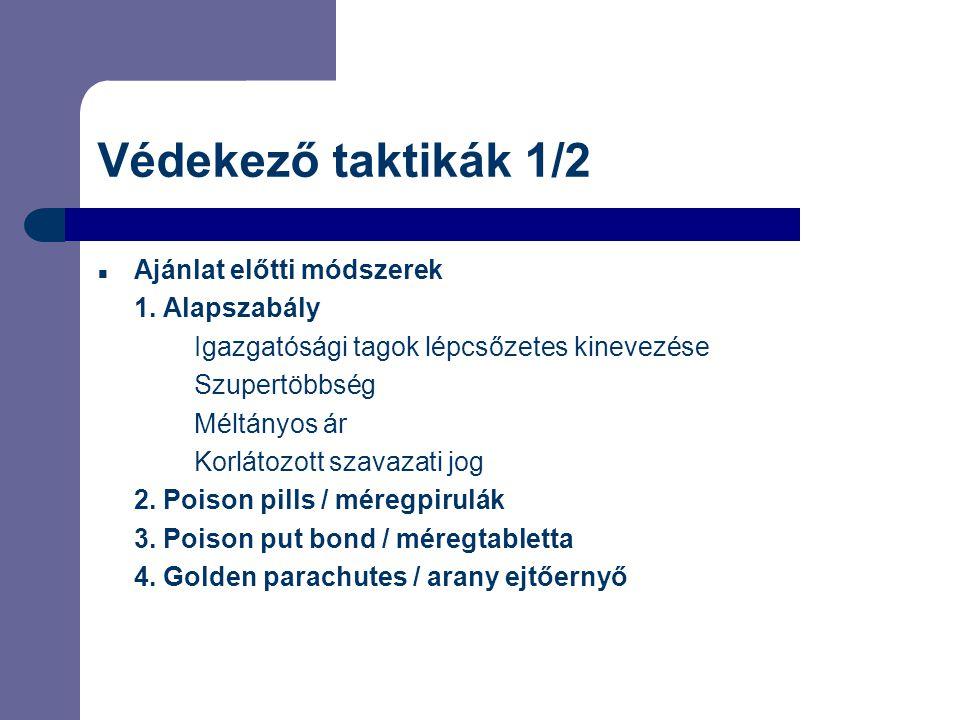 Védekező taktikák 1/2 Ajánlat előtti módszerek 1. Alapszabály