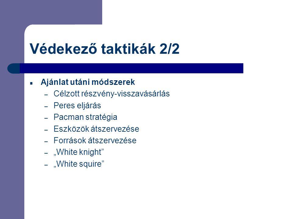 Védekező taktikák 2/2 Ajánlat utáni módszerek