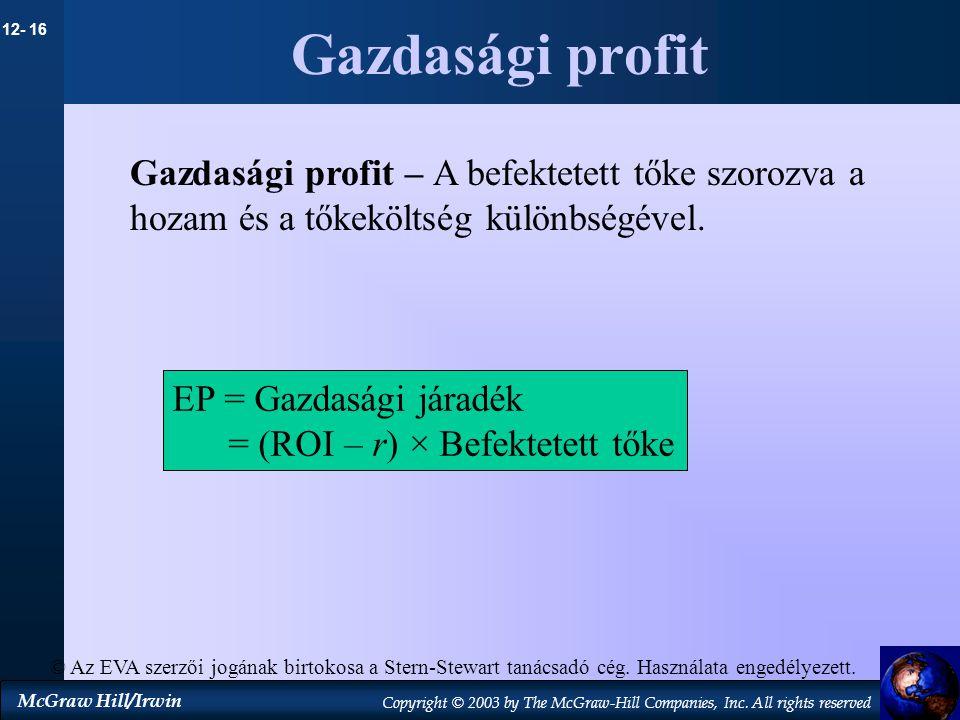 Gazdasági profit Gazdasági profit – A befektetett tőke szorozva a hozam és a tőkeköltség különbségével.
