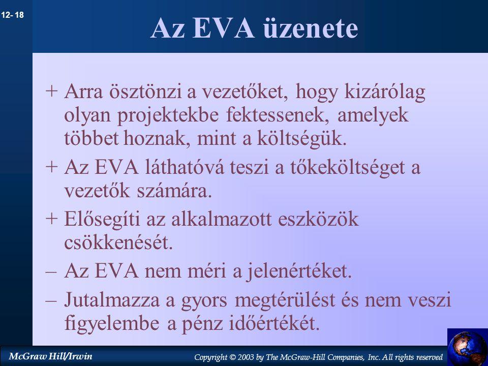 Az EVA üzenete + Arra ösztönzi a vezetőket, hogy kizárólag olyan projektekbe fektessenek, amelyek többet hoznak, mint a költségük.