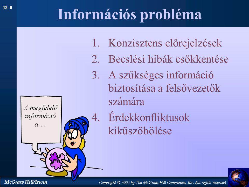 A megfelelő információ a …