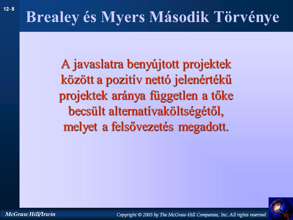 Brealey és Myers Második Törvénye