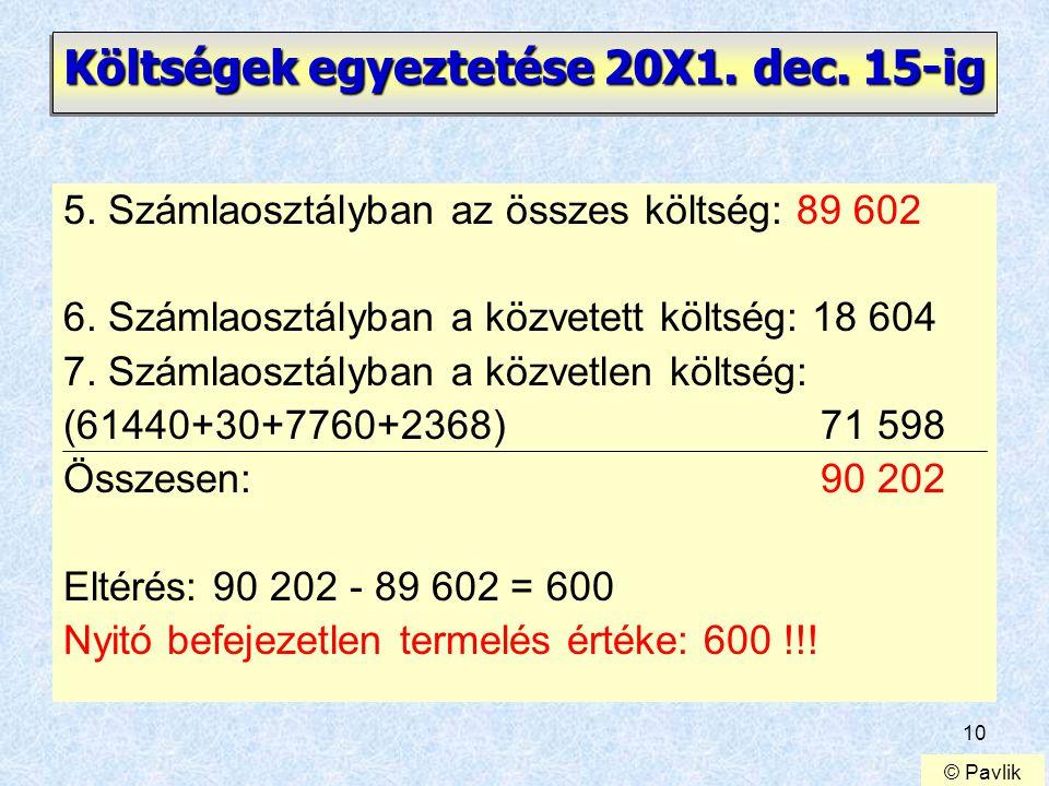 Költségek egyeztetése 20X1. dec. 15-ig