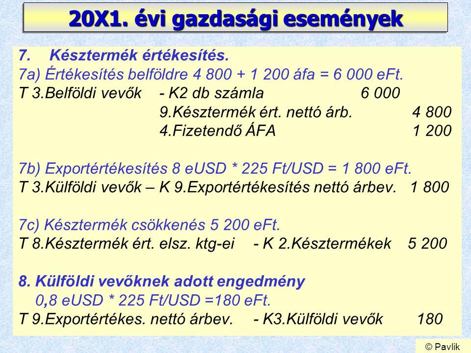 20X1. évi gazdasági események