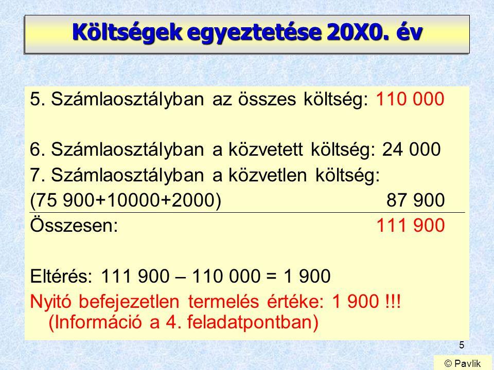 Költségek egyeztetése 20X0. év