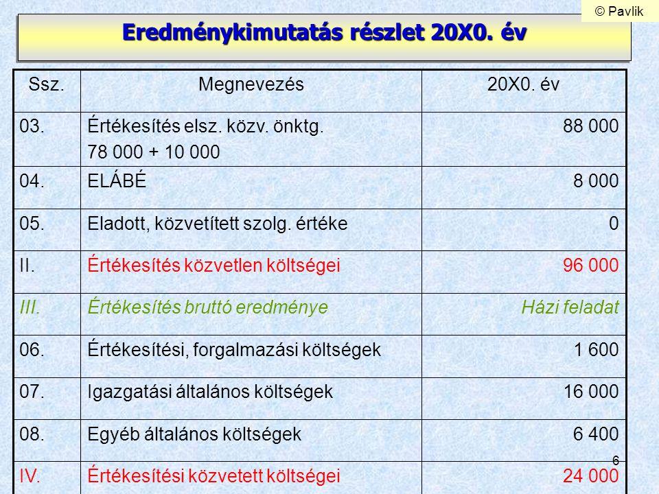Eredménykimutatás részlet 20X0. év
