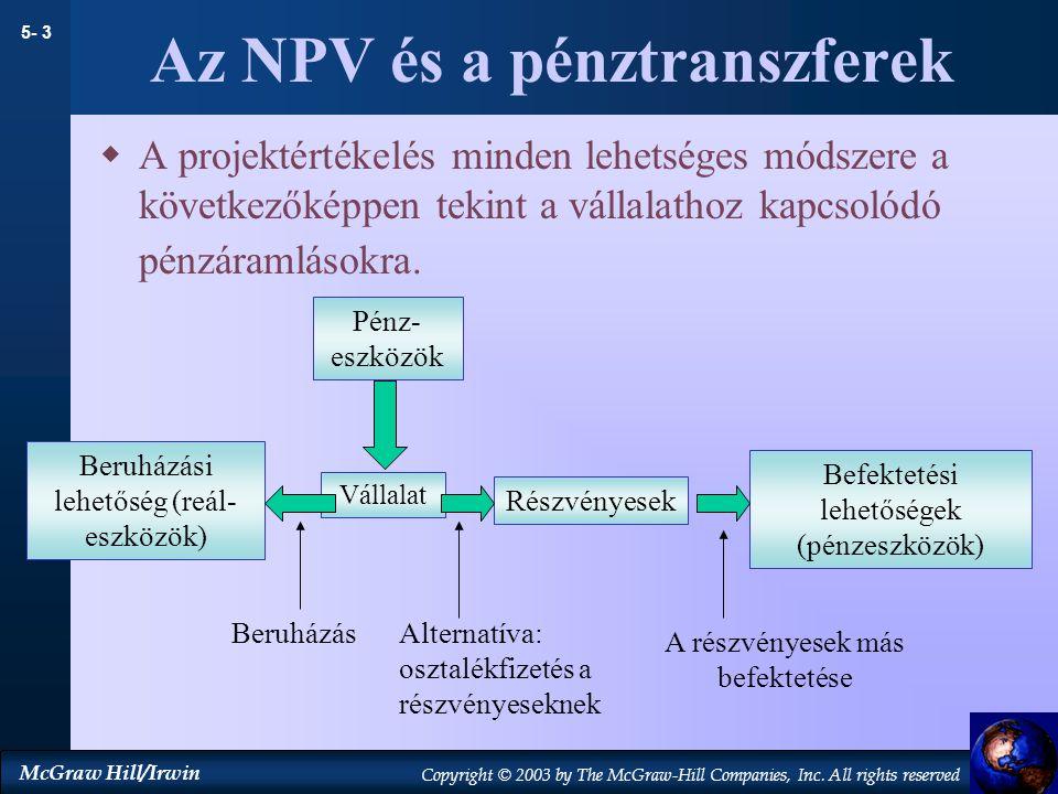 Az NPV és a pénztranszferek