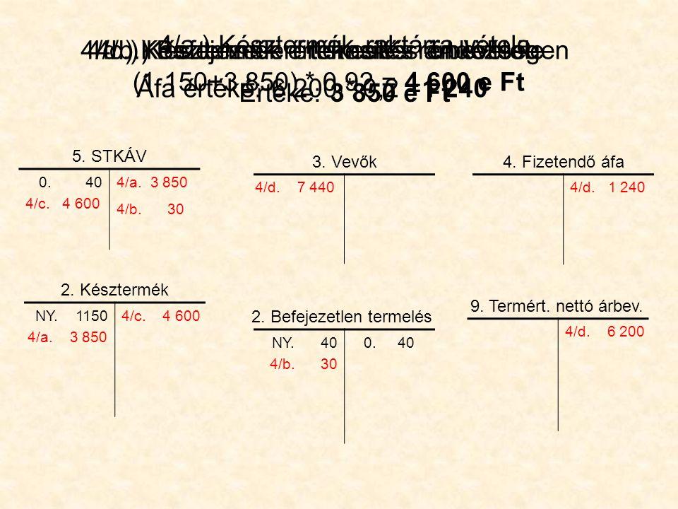 4/a.) Késztermék raktárra vétele Értéke: 3 850 e Ft